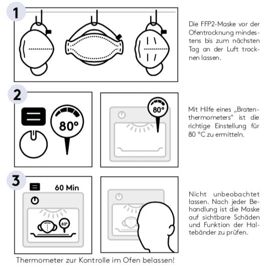 FFP2-Maske im Backofen wiederaufbereiten
